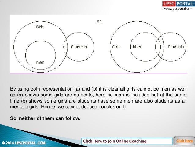 www.upscportal.com Click Here to Join Online Coaching Click Here By using both representation (a) and (b) it is clear all ...