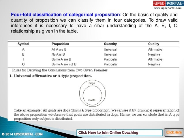 www.upscportal.com Click Here to Join Online Coaching Click Here Four-fold classification of categorical proposition: On t...