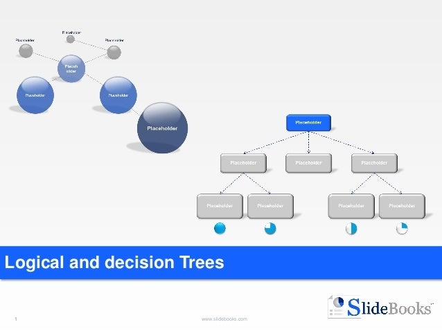 1 www.slidebooks.com1 Logical and decision Trees