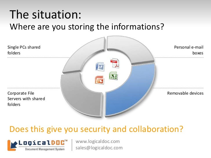 The situation:<br />Where are you storing the informations?<br />Single PCs shared folders<br />Personal e-mail boxes<br /...