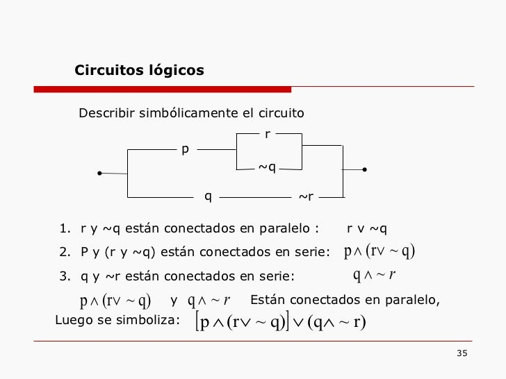 Circuito Logico Definicion : Inteligencia artificial