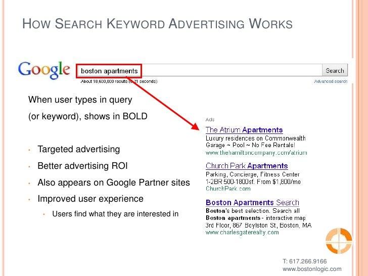 Adwords google com br select keywordtoolexternal реклама на яндексе бесплатно для сайтов