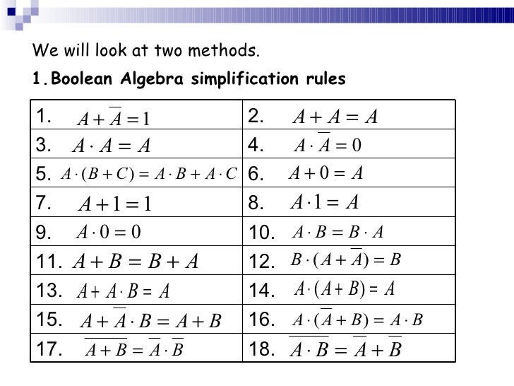 US6959314 likewise Truth Table Practice Worksheets additionally Logic Equation Simplification as well Algebra Expression moreover Basic Algebra Simplification Worksheets. on boolean algebra simplification examples pdf
