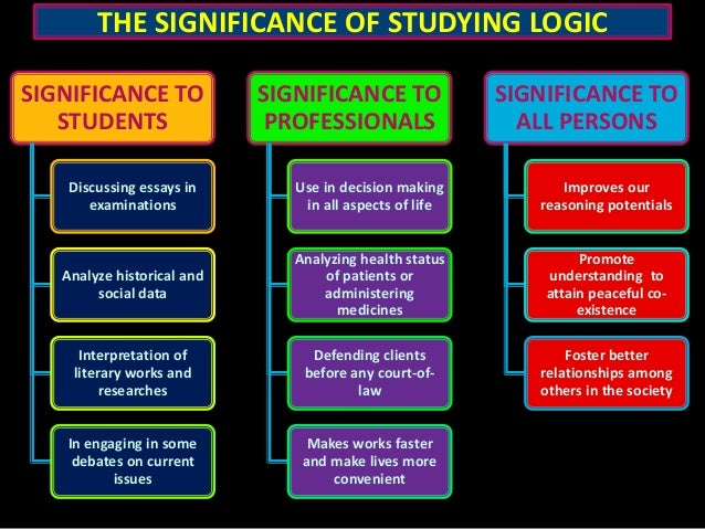 What Are the Differences Between Formal and Material Objects of Logic?