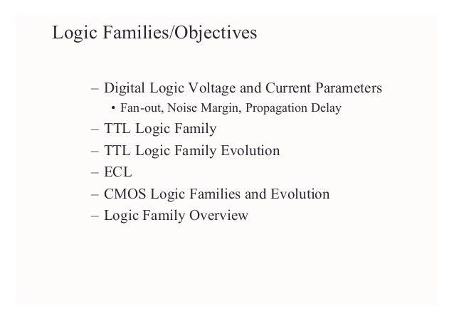 29/09/2005 EE6471 (KR) 121 – Digital Logic Voltage and Current Parameters • Fan-out, Noise Margin, Propagation Delay – TTL...