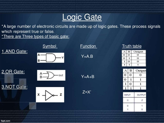 Logic Gate *A large number of electronic circuits are made up of logic gates. These process signals which represent true o...