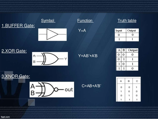 Logic gate Slide 3