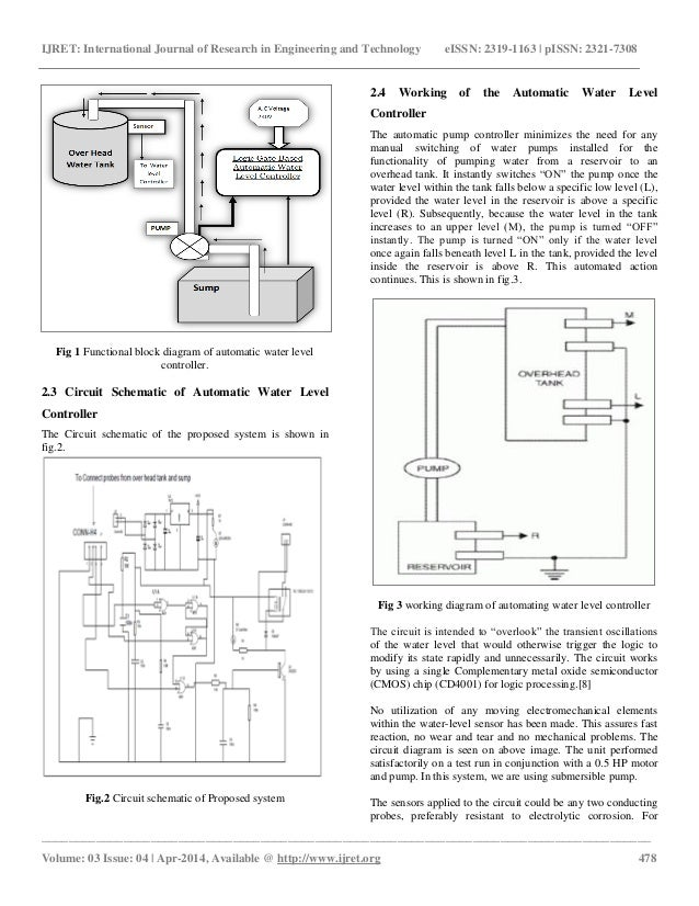 Logic Gate Based Automatic Water Level Controller