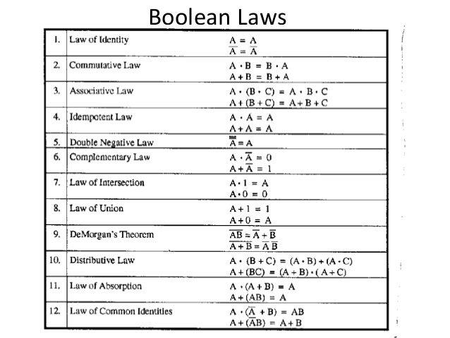 Computer organization logic gates boolean algebra for 12 table laws