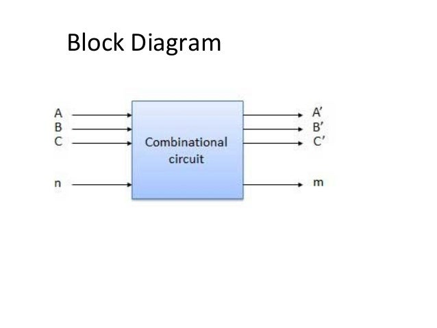 Block Diagram Of Combinational Circuits Auto Electrical Wiring