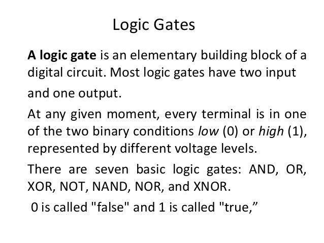 Computer Organization Logic Gates Boolean Algebra