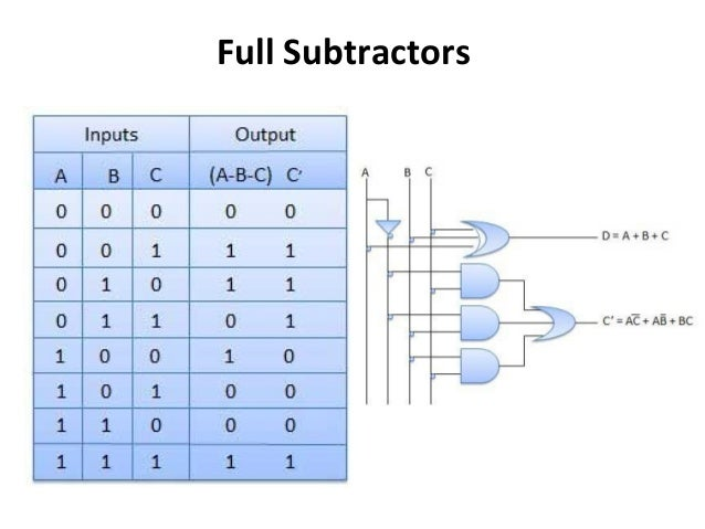Logic Function Generatot Truth Table besides Electronics moreover Ch F besides Synthesis also To Mux. on multiplexer using logic gates