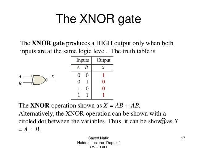Xnor Boolean Expression