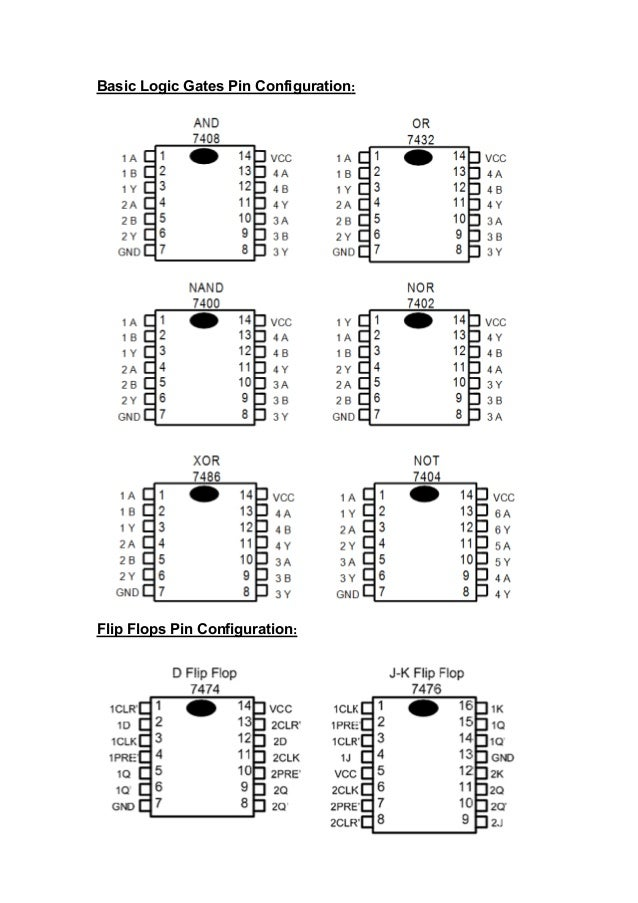 logic gates pin configuration
