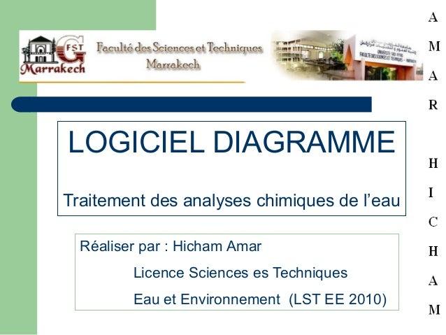 LOGICIEL DIAGRAMME Traitement des analyses chimiques de l'eau Réaliser par : Hicham Amar Licence Sciences es Techniques Ea...
