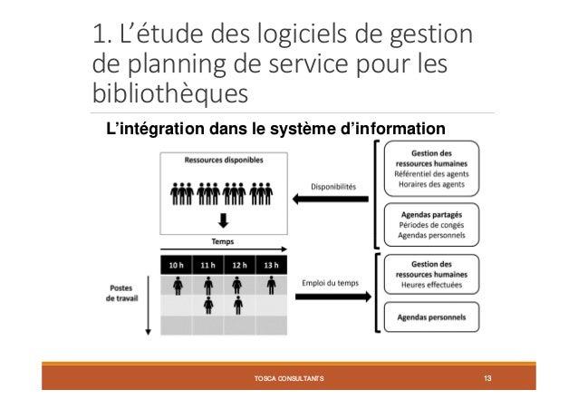 1. L'étude des logiciels de gestion de planning de service pour les bibliothèques TOSCA CONSULTANTS 13 L'intégration dans ...
