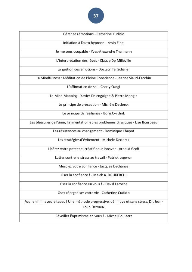 All Categories - weeklivin