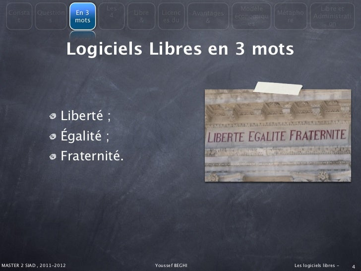 Les                                         Modèle                   Libre et  Consta     Question        En 3         Lib...