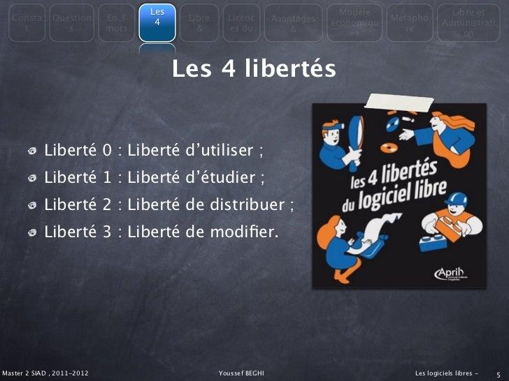 Les                                          Modèle                   Libre et  Consta      Question      En 3          Li...