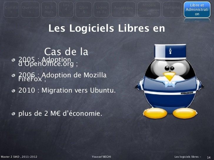 Les                                         Modèle                   Libre et  Consta      Question      En 3         Libr...