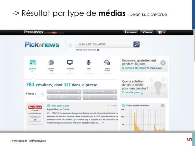 -> Résultat par type de médias : Jean Luc Delarue                                                    5www.cellie.fr - @Pro...