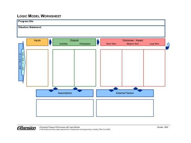 Printables Logic Model Worksheet program planning logic model worksheet