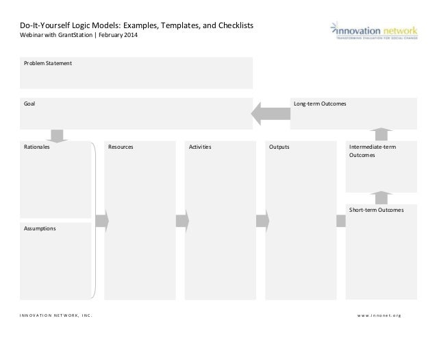Logic Model Template - Do it yourself will template