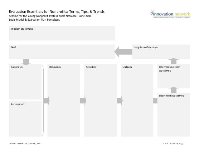logic model template microsoft word - logic model evaluation plan templates