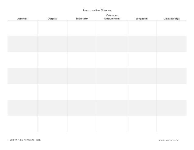 Logic Model Evaluation Plan Templates – Logic Model Template