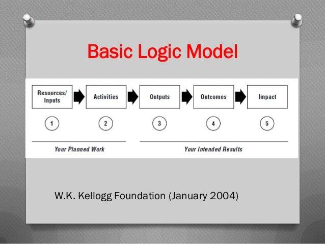 logic model pp presentation final for sharing