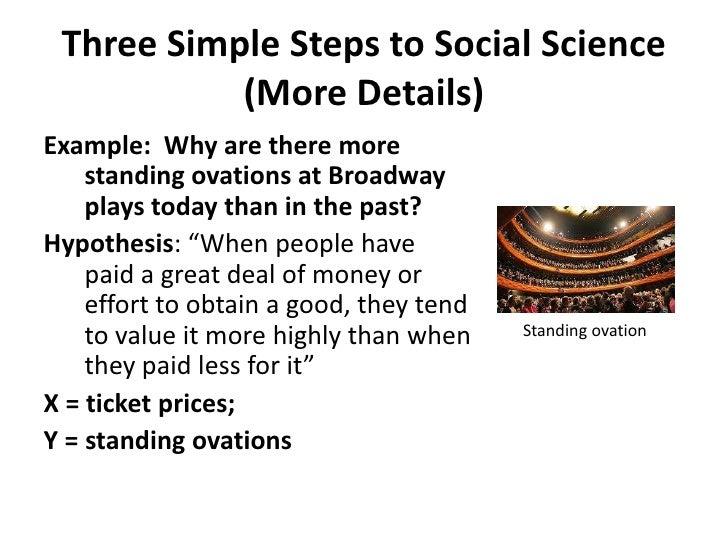 sociology hypothesis ideas