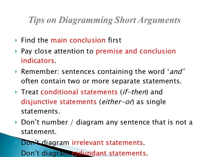 Premise Indicator Words: Diagramming Arguments