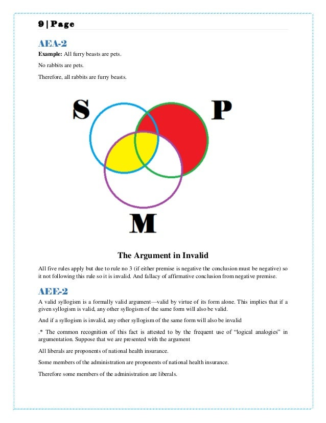 Syllogism Its Types With Examples Shown By Venn Diagram And Their Fal