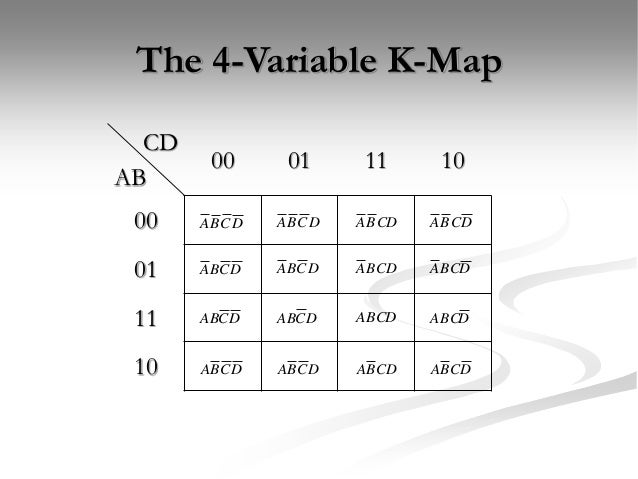 Logic simplification sop and pos forms on k map numbers, k map generator, k map reduction, k map example,