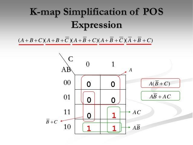 K MAP SIMPLIFICATION EBOOK DOWNLOAD