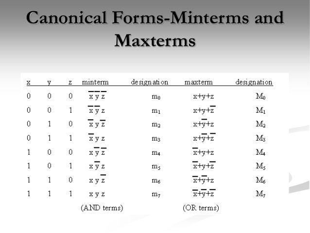logic-simplification-sop-and-pos-forms-8-638 Abc Form Examples on behavioral objective, model attitudes, chart classroom behavior staff, chart classroom behavior, order word work, model psychology, book brainstorm,