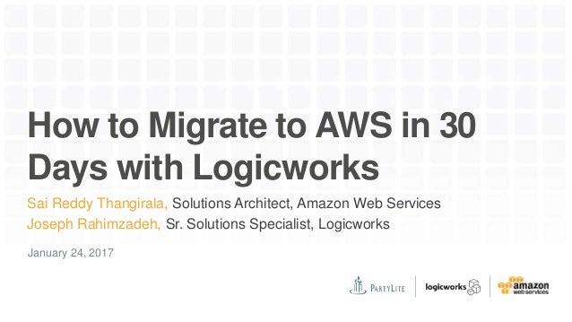 How to Migrate to AWS in 30 Days with Logicworks Sai Reddy Thangirala, Solutions Architect, Amazon Web Services Joseph Rah...