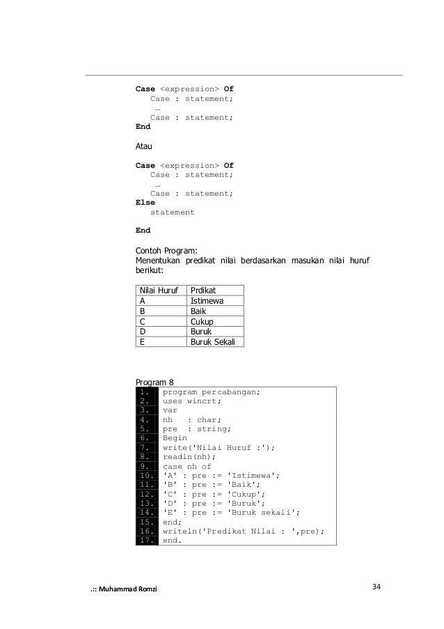 Modul Logika Dan Algoritma