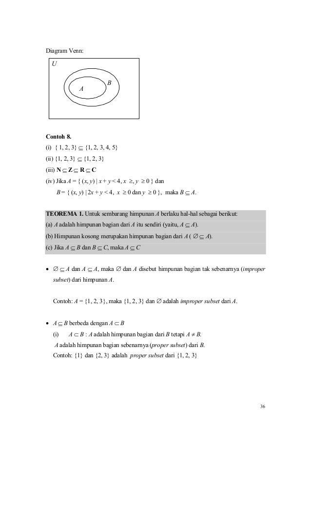 Logika informatika 4 diagram venn u b ccuart Image collections