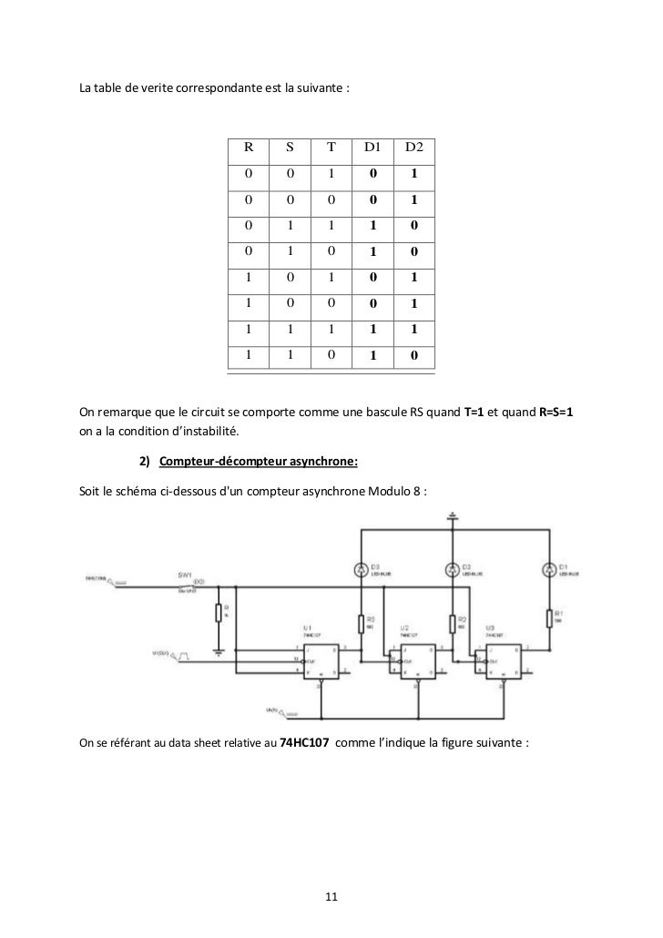 Logique for Bascule circuit logique