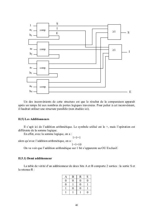 Logiques sequentielle for Symbole porte logique