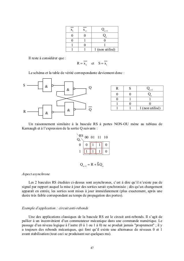 Logiques sequentielle for Porte logique