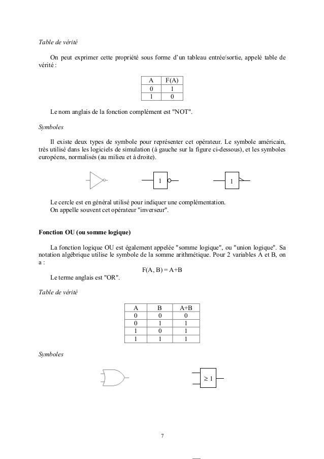 Logiques sequentielle for Inverseur logique