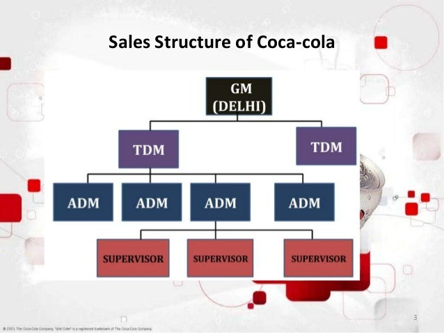 analyzing and evaluating the capital structure of coca cola Evaluation of coca-cola's current product and pricing policy  the basis of a  strong marketing strategy consists of a proper analysis researching all relevant  factors  plays a very important role regarding the relocation of capital across  borders  structure   php.