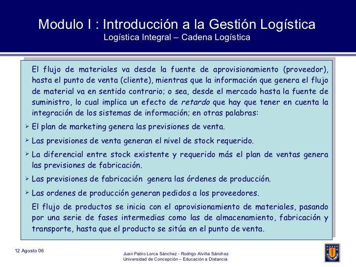 Modulo I : Introducción a la Gestión Logística Logística Integral – Cadena Logística <ul><li>El flujo de materiales va des...