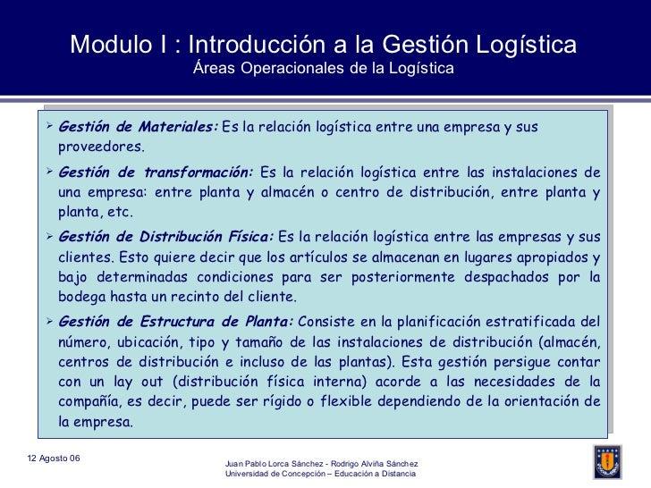 Modulo I : Introducción a la Gestión Logística Áreas Operacionales de la Logística <ul><li>Gestión de Materiales:  Es la r...