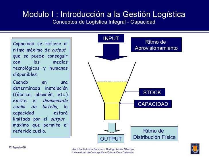Modulo I : Introducción a la Gestión Logística Conceptos de Logística Integral - Capacidad Capacidad se refiere al ritmo m...