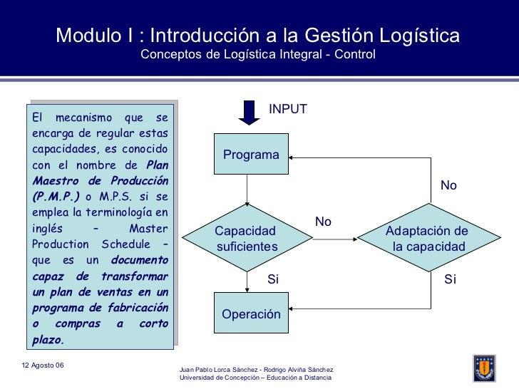 Modulo I : Introducción a la Gestión Logística Conceptos de Logística Integral - Control Programa Operación Capacidad  suf...