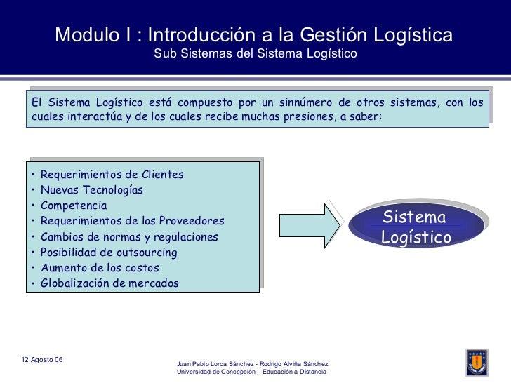 Modulo I : Introducción a la Gestión Logística Sub Sistemas del Sistema Logístico El Sistema Logístico está compuesto por ...
