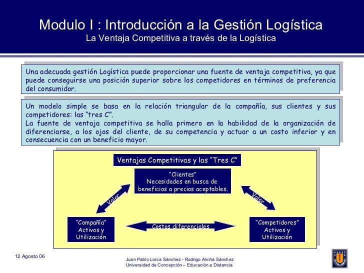 Modulo I : Introducción a la Gestión Logística La Ventaja Competitiva a través de la Logística Una adecuada gestión Logíst...